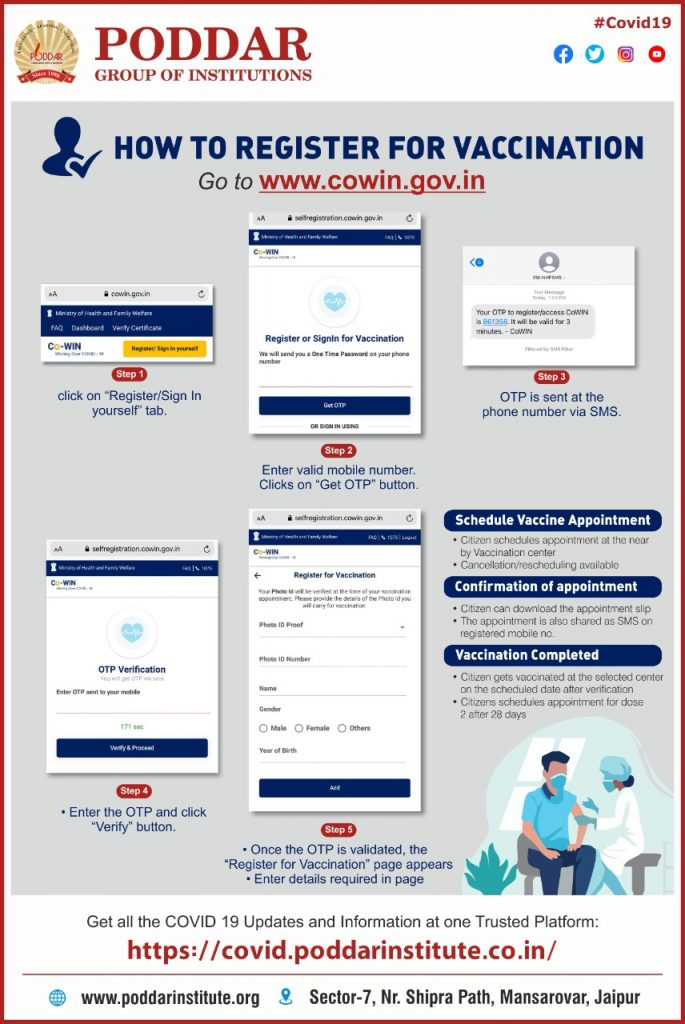 How to register for vaccination